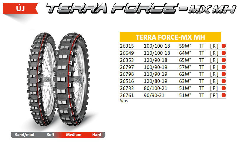 Mitas Terraforce-MX MH
